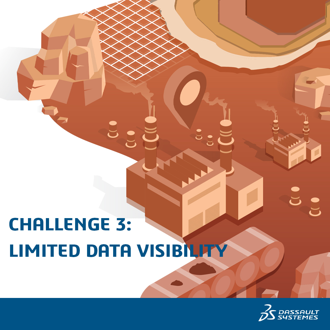 Industrial Minerals > Limited Data Visibility thumbnail > Dassault Systèmes®