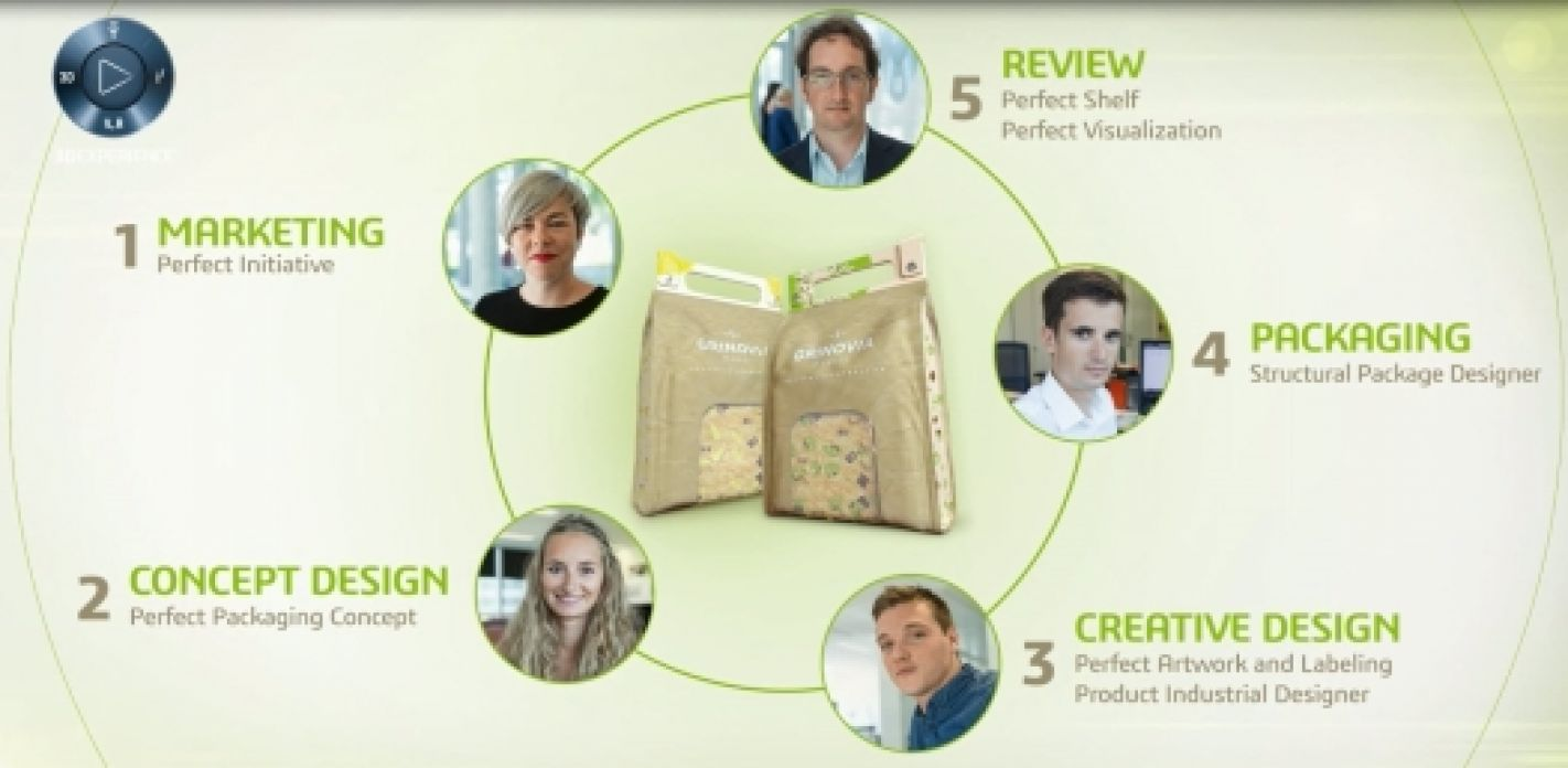 Packaging That Sells Whitepaper > Asset cover > Dassault Systèmes®