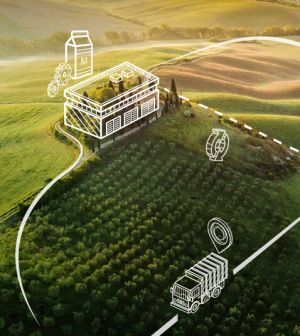 Game Plan to Close Sustainability Loop > Farmhouse > Dassault Systèmes®