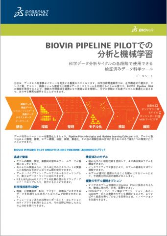 Analytics & Machine Learning with BIOVIA PIPELINE PILOT > Asset Cover > Dassault Systèmes®